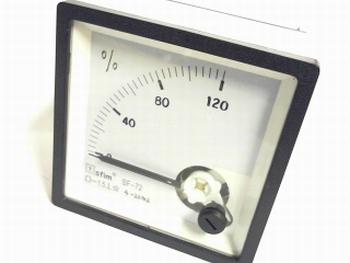 paneelmeter 120% DC 4-20ma