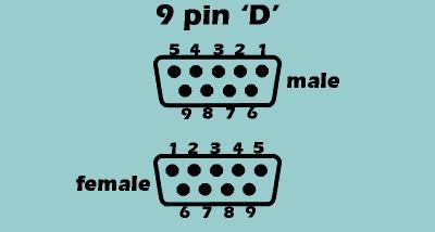 pinout 9 pins d-sub