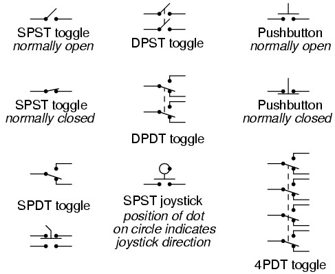 electronic symbol switches