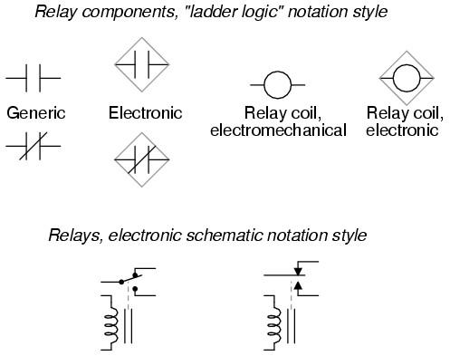 electronic symbol relays