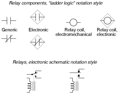 electronic symbol relays