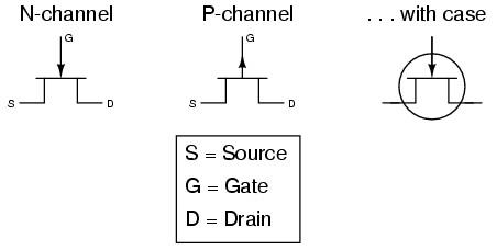 electronic symbol FET