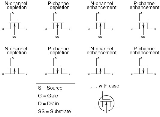 electronic symbol mosfet