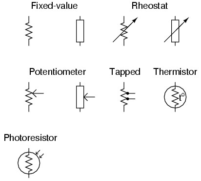 symbol resistor at budgetronics