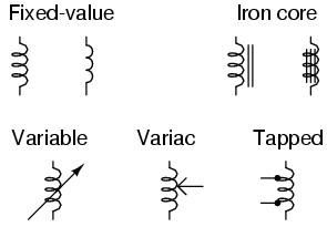 electronic symbol inductor