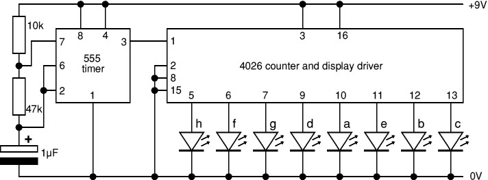 electronic circuit for LED flasher