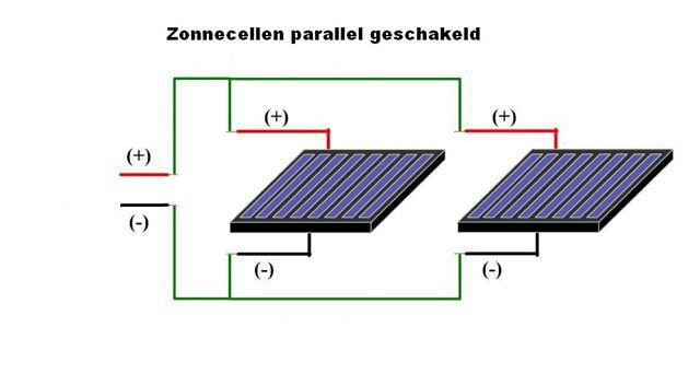 schema zonnecelllen parallel geschakeld