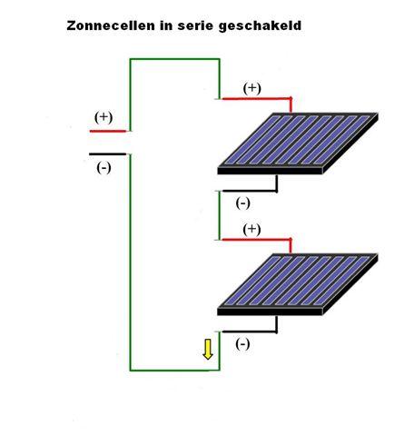 schema zonnecellen serieel geschakeld