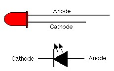Led en elektronisch symbool voor LED