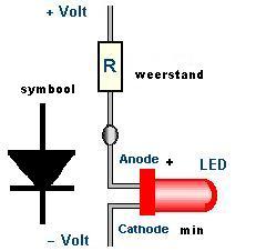 Schema LED weerstand aansluiten